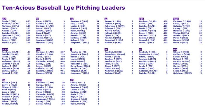 g14-pitching